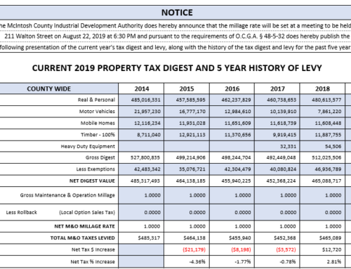 Current Tax Digest and Five-Year History of Levy and Notice of Proposed Property Tax Increase