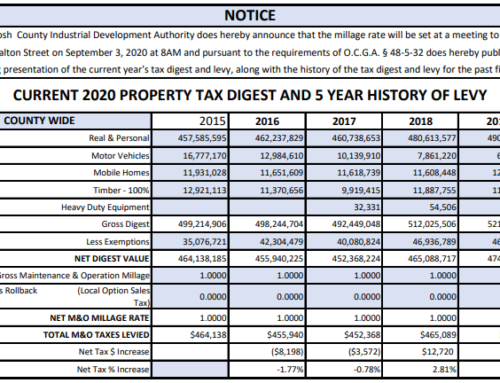 Current Tax Digest and Five-Year History of Levy